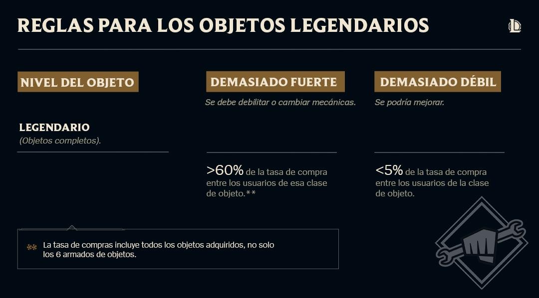 05_Legendary_Rules_LATAM.jpg