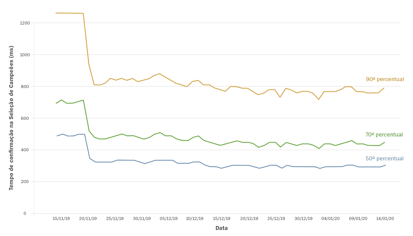 Client-Cleanup-Blog-1-Charts_por-BR.jpg