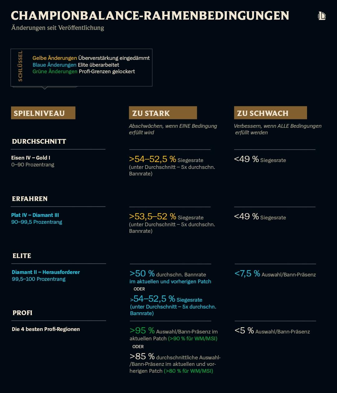 03_Balance-Framework-SINCE-LAUNCH-ger.jpg