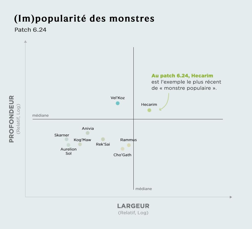 P5_graph-monsters_FR_3tz00qn5wu58ykt2y0wv.jpg