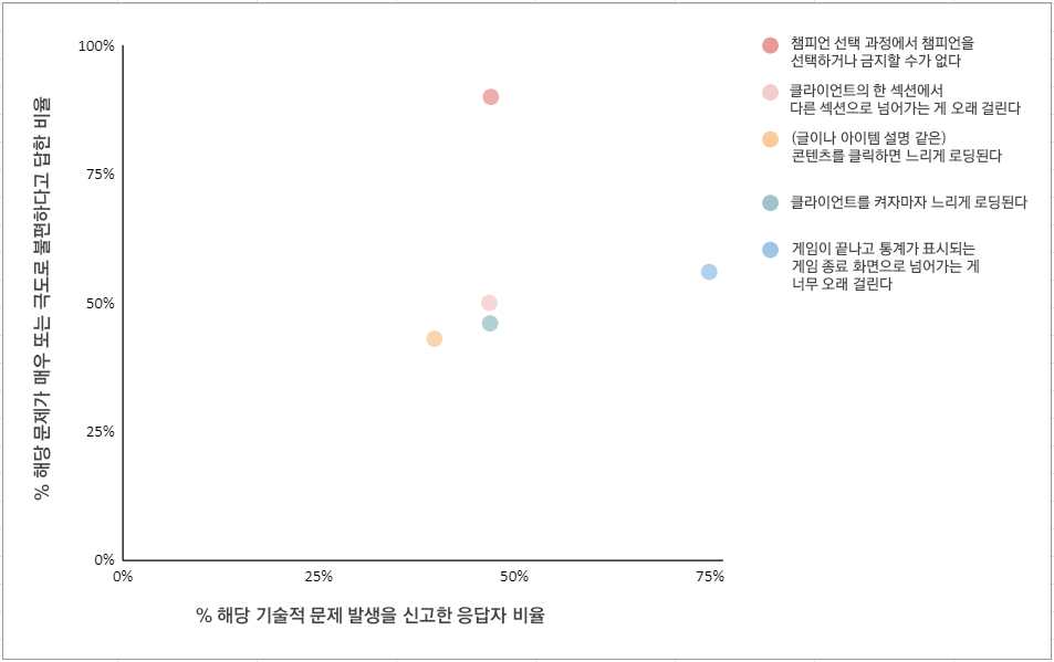 chart4_kr.png