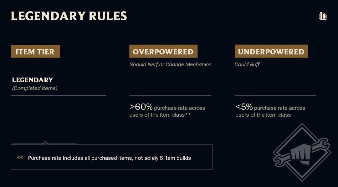 05_Legendary_Rules.jpg