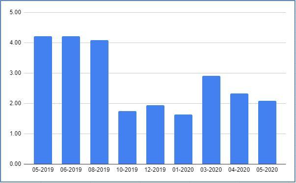 Graph_Image_v1.jpg