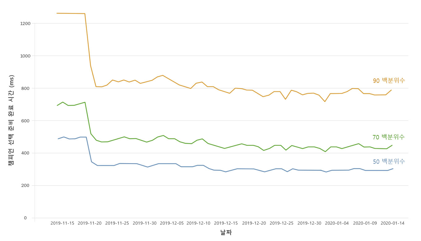 Client_Cleanup_Blog_2_Charts.jpg