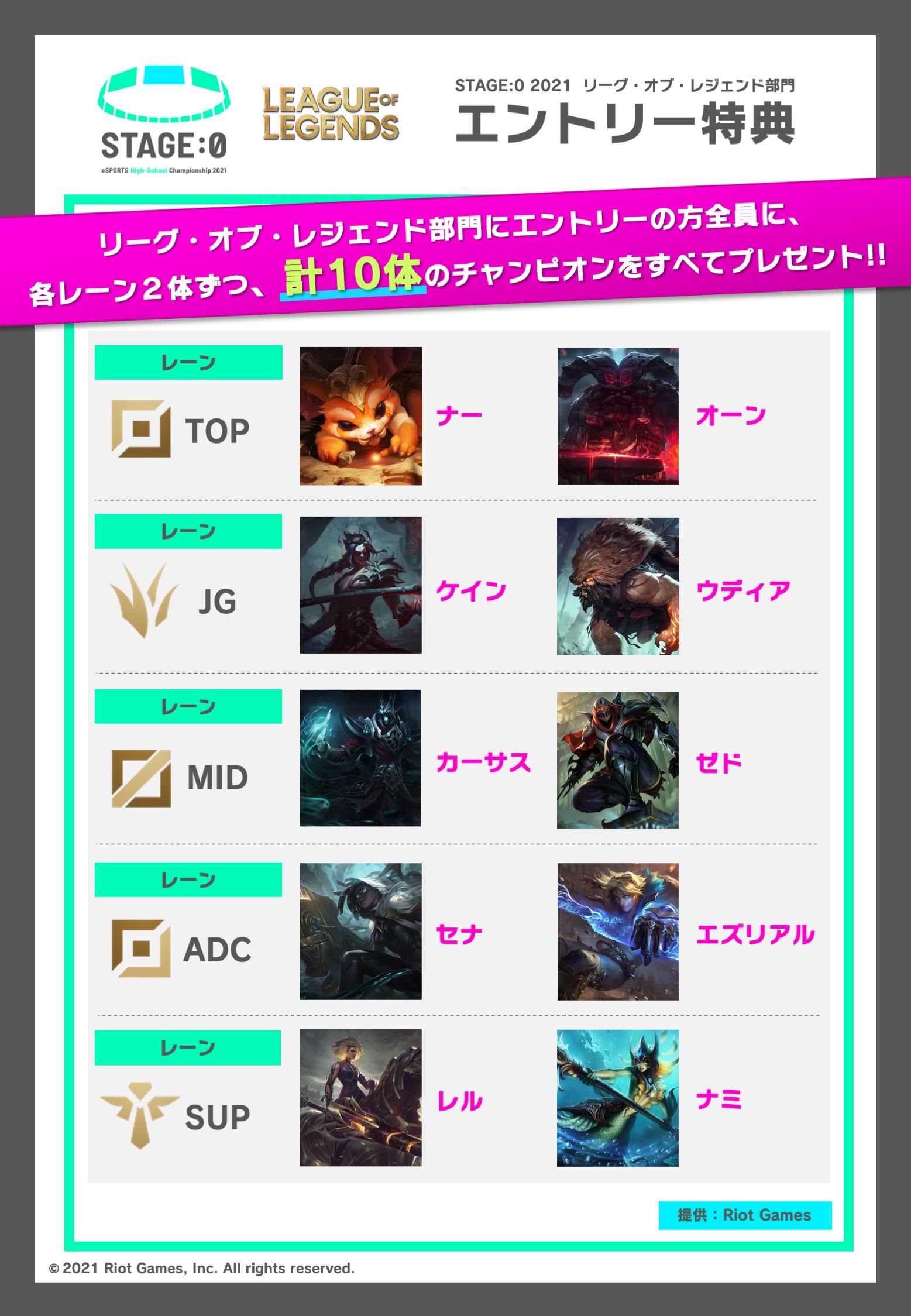 STAGE0チャンピオンプレゼント_2021.jpg