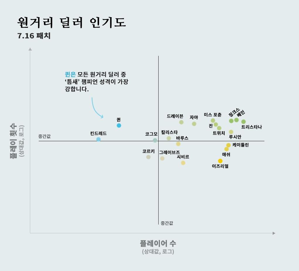Ko_P1_graph-ADCs-716_ko_KR_gazfbk5yxusxtachedna.jpg