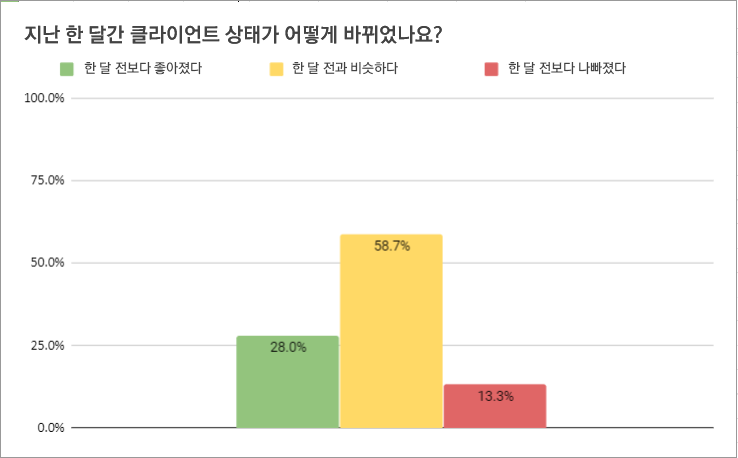 chart1_kr.png