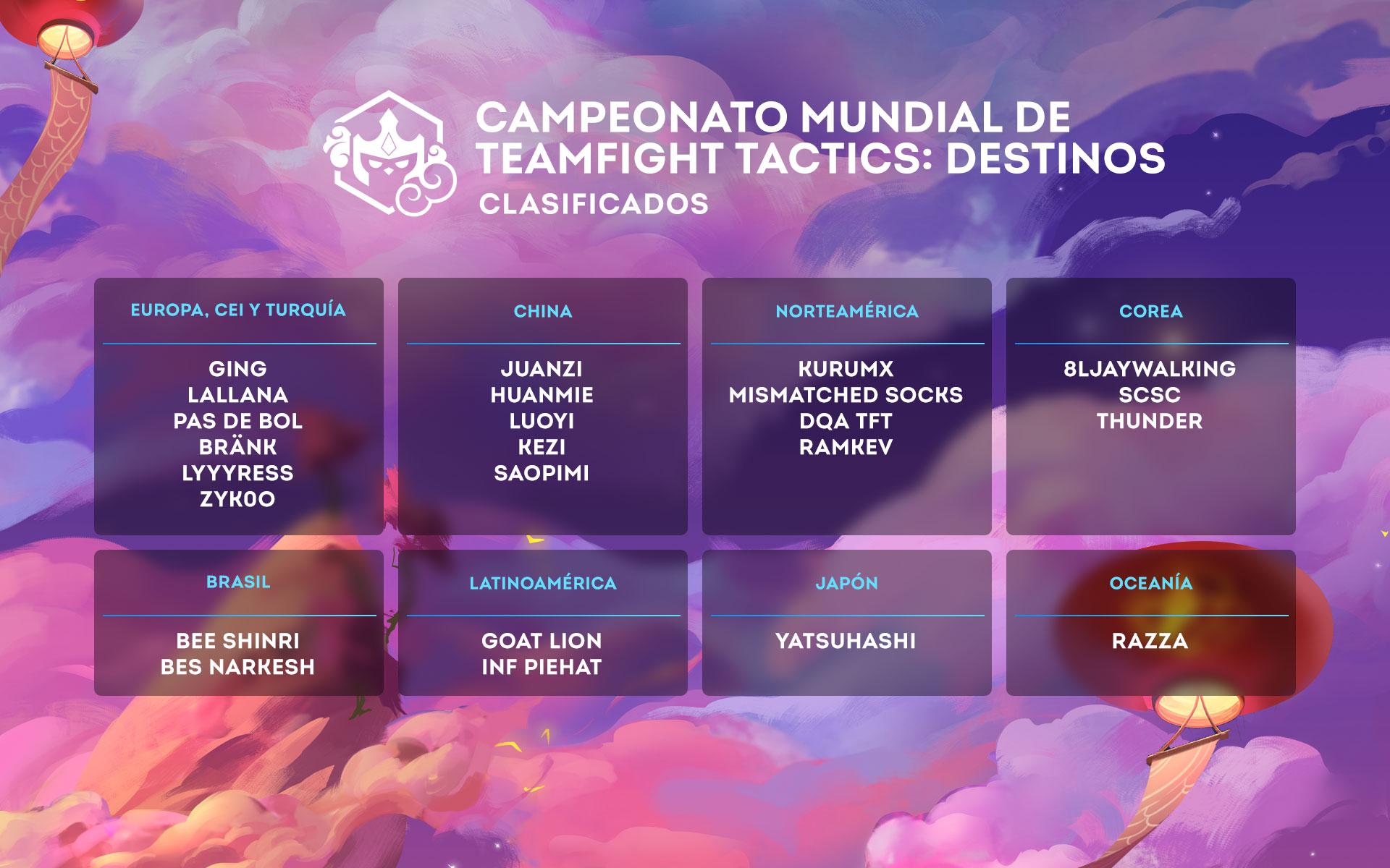 01-TFT-Competitors_ES.jpg