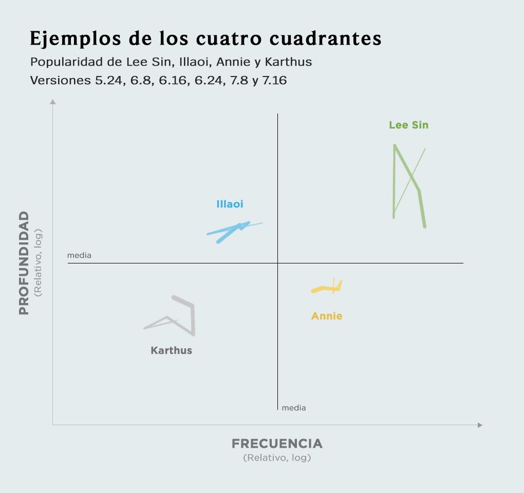 ES_2_graph-fourquadexample_ES_kelx198dev5wus3g5bfv.jpg