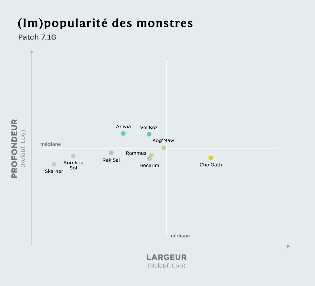 P4_graph-monsters_FR_0vq3snpwz7wooluuwtr4.jpg