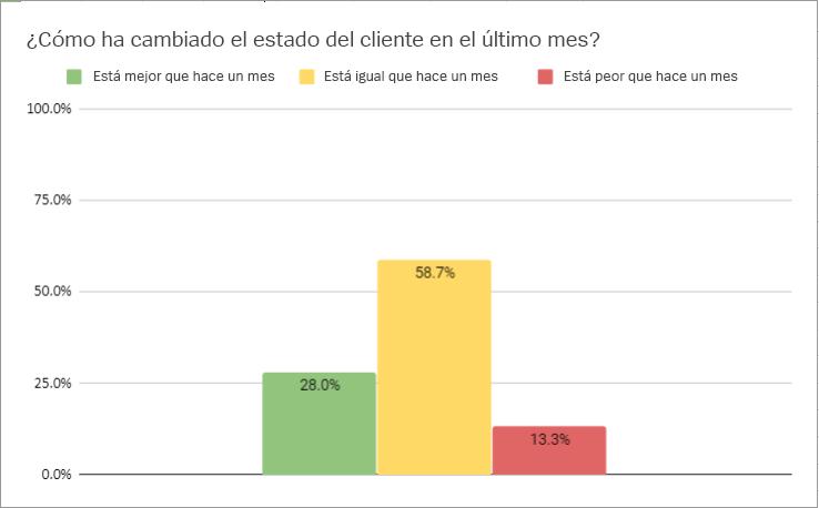 chart1_LATAM.png
