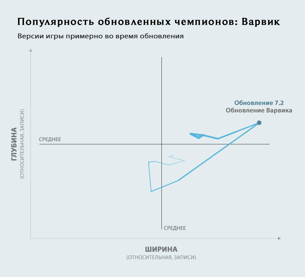 4_graph-updatedchamps_CZ_2wtb3j3bjec3uq1nb453.jpg