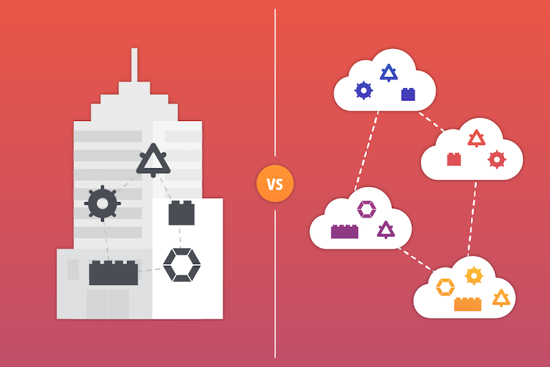 monolithic-vs-microservices-guide.png
