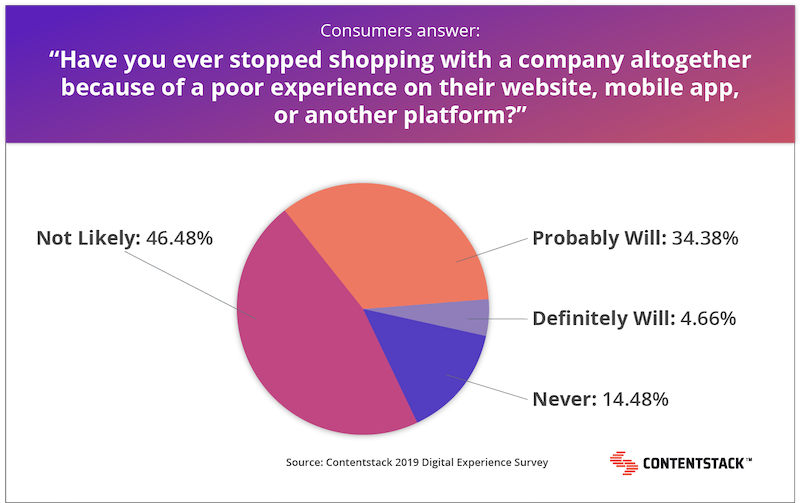 what-do-consumers-expect-from.png