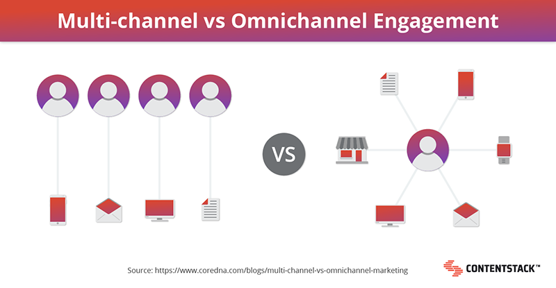 multichannel-vs-omnichannel.png