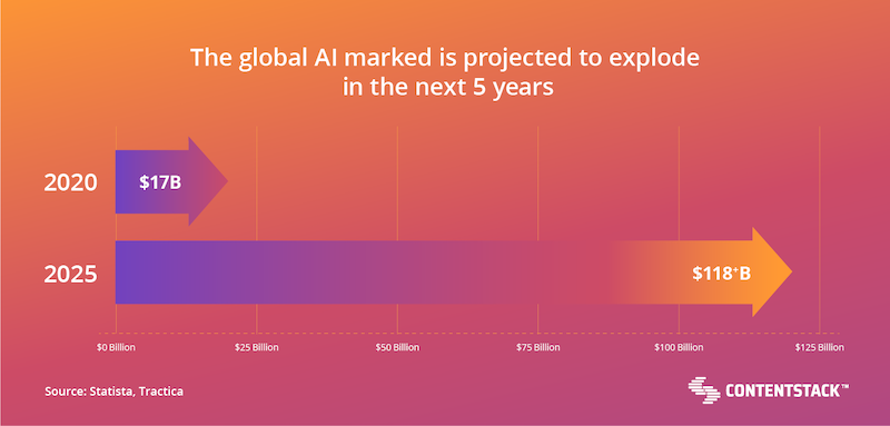 the-next-five-years-for-global-ai.png