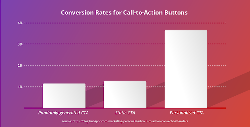 conversion-rate-cta.png