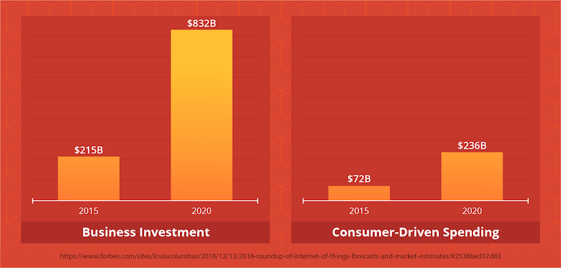 business-vs-consumer-spending.png