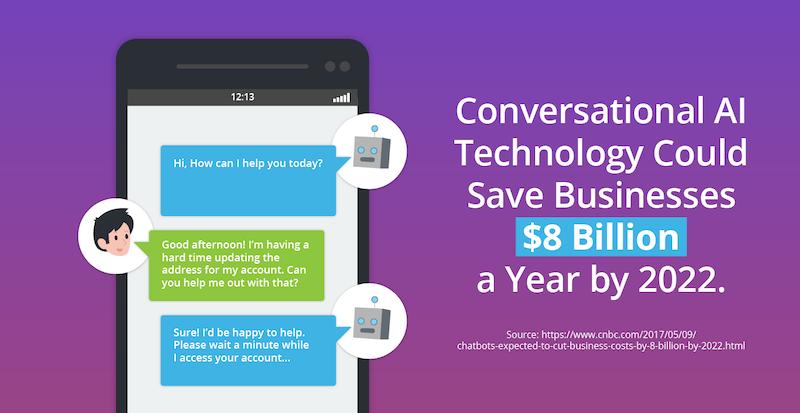 conversational-ai-technology-spending-stat.png