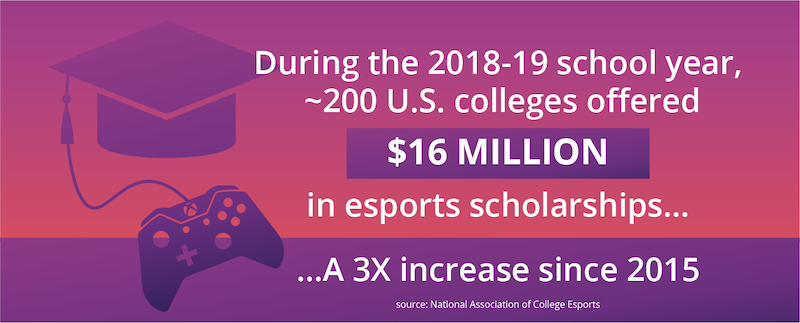 esports-scholarship-growth.png