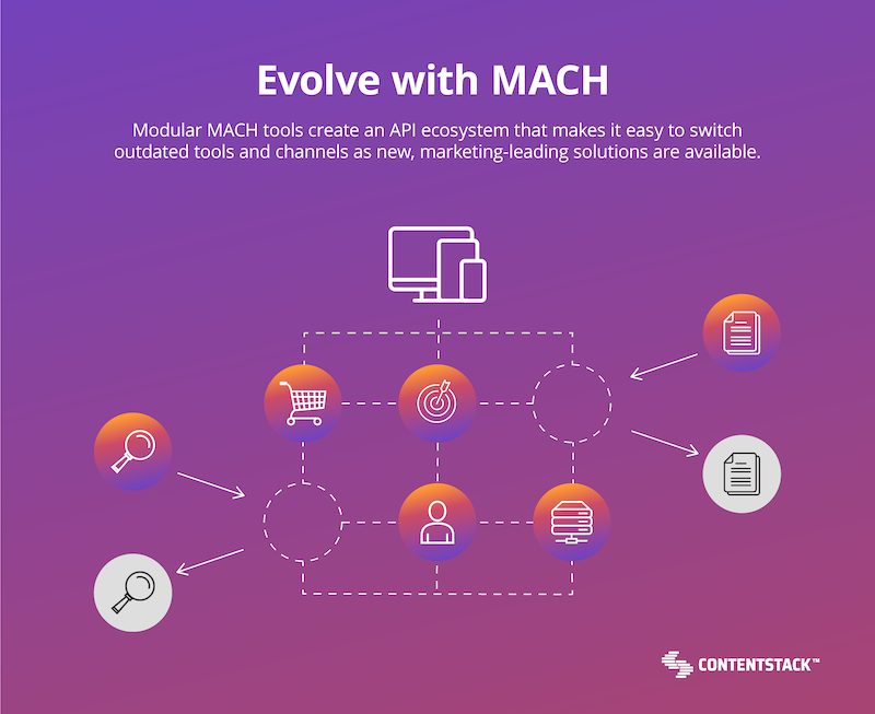evolve-with-mach-outdated-tools-diagram.png