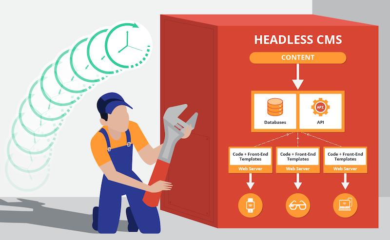 headless-cms-maintenance.png