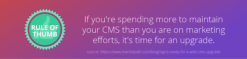 cms-marketing-rule-of-thumb.png