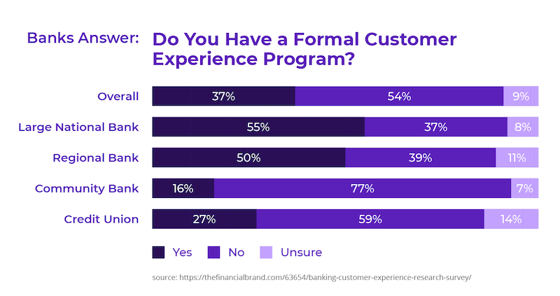 customer-experience-program-survey.png