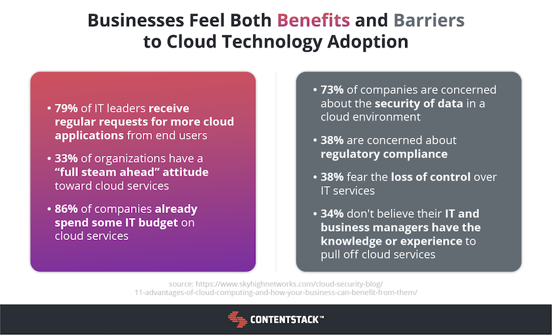 benefits-and-barriers-to_cloud-technology-adoptionpng.png