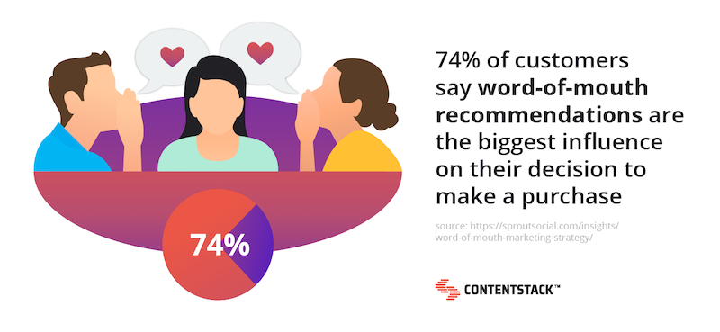 word-of-mouth-recommendation-stat.png