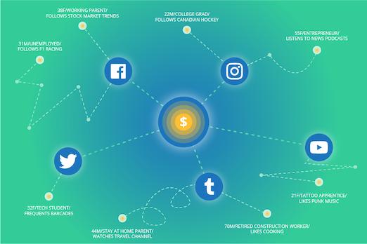 content-personalization-statistics_hero.png