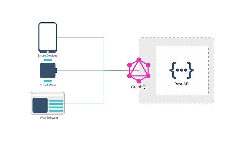 proxy-pattern-graphql-diagram.jpeg
