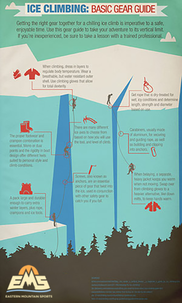 Ice Climbing Basic Gear Guide