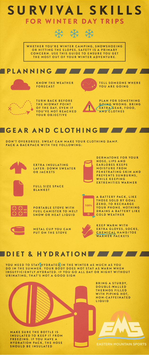 Winter Day Trip Survival Guide