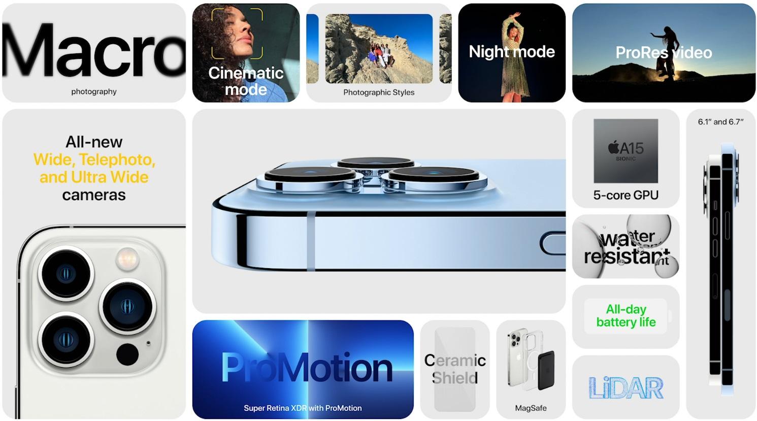 ip13-pro-features-big.jpg