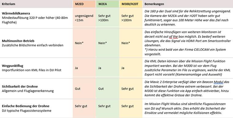 Rehkitzrettung-tabelle.jpg