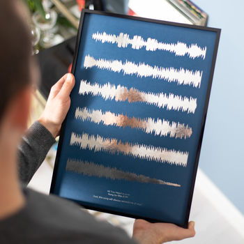 notonthehighstreet.com - metallic personalised favourite song sound wave print