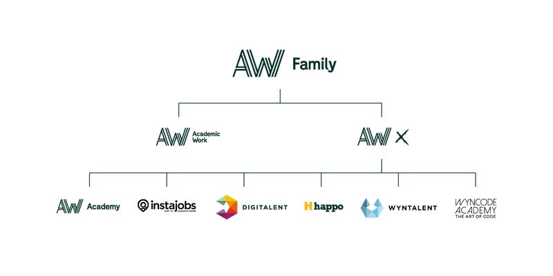 AW Family
