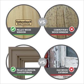 Pella windows vs the competitor's windows comparison