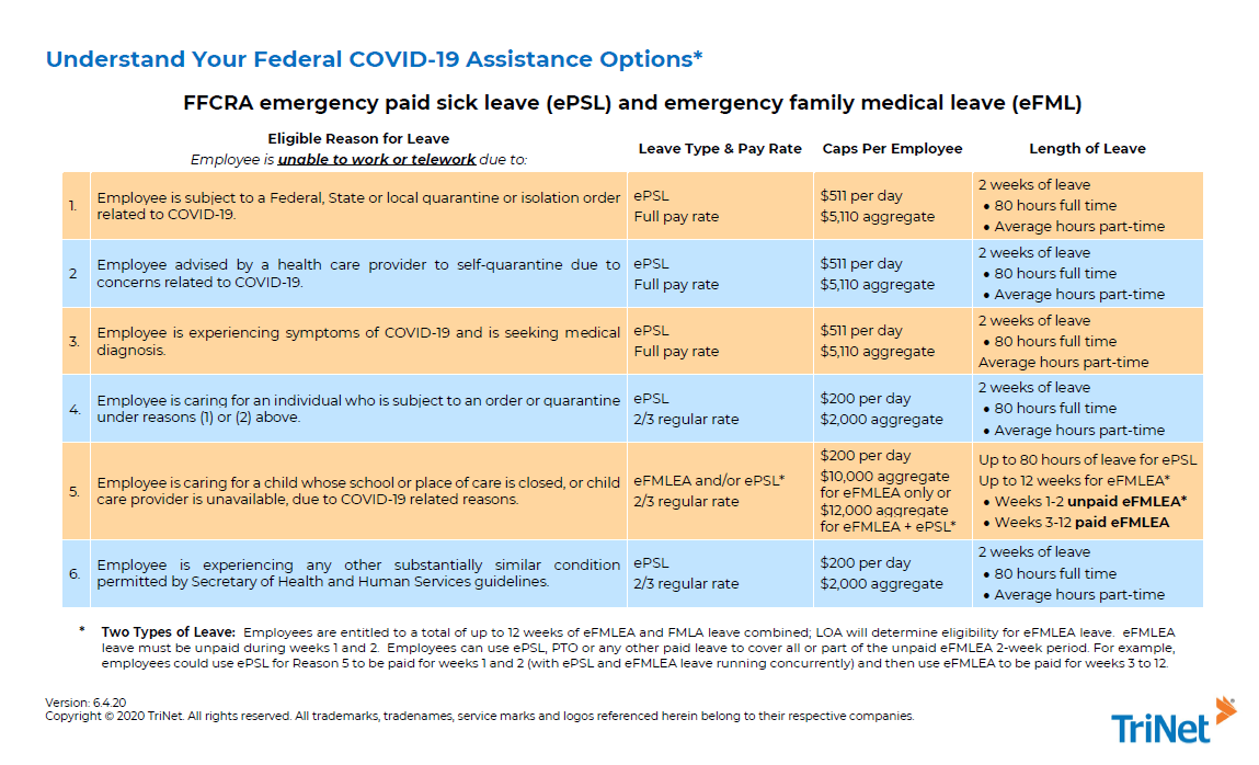 Federal_COVID-19_Program_Comparison_-_Version_2.pdf_FINAL_Page_3.png