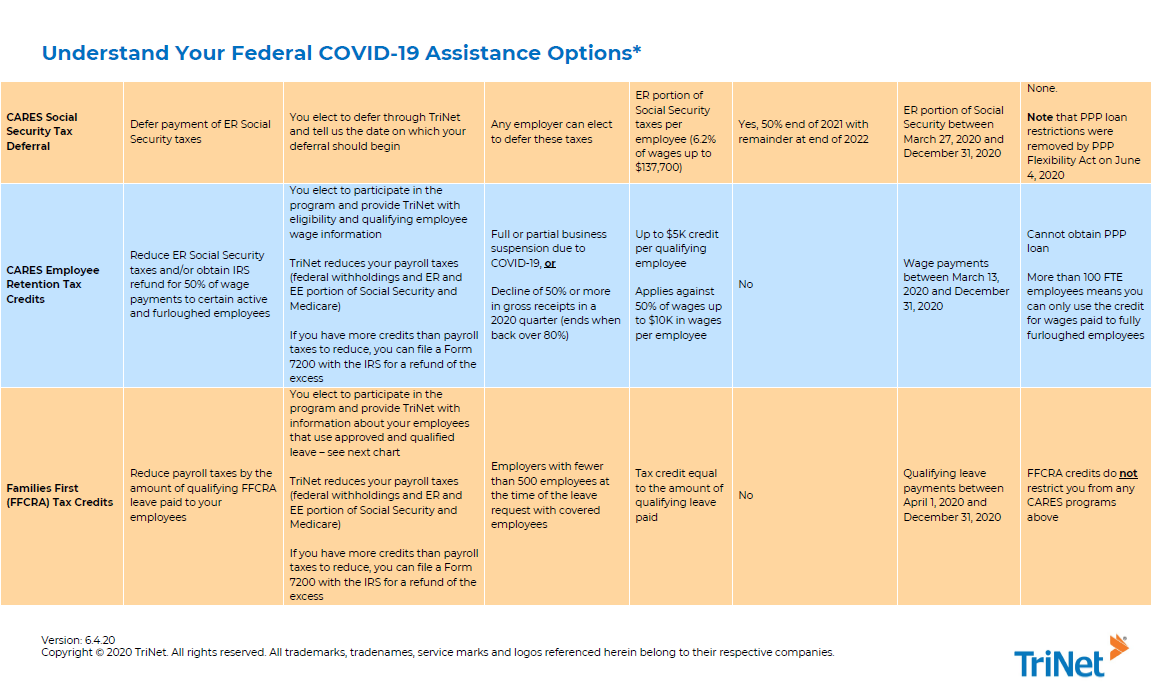 Federal_COVID-19_Program_Comparison_-_Version_2.pdf_FINAL_Page_2.png