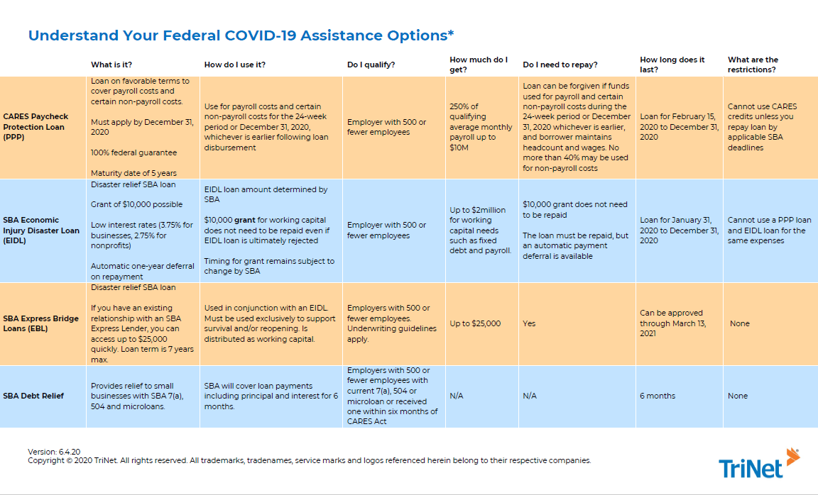 Federal_COVID-19_Program_Comparison_-_Version_2.pdf_FINAL_Page_1.png