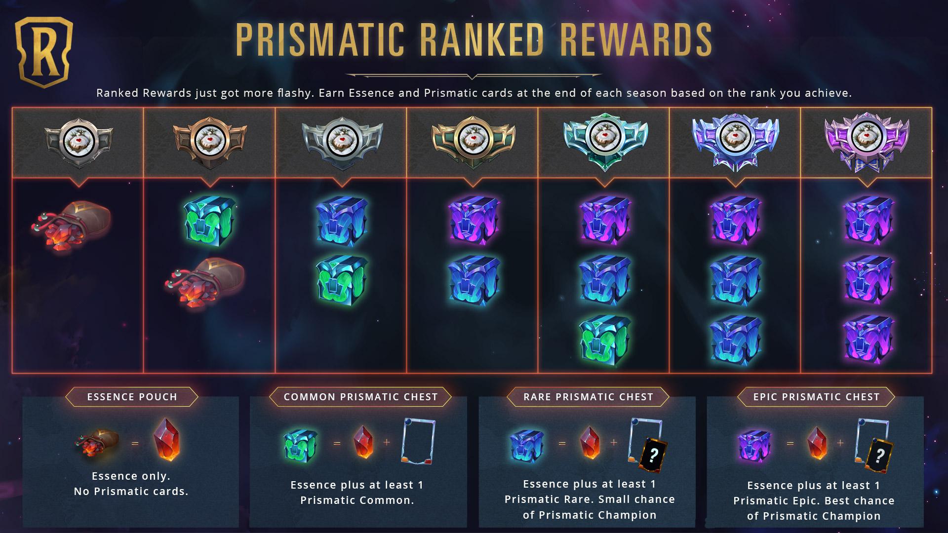 1.16_patch_notes_prismatic_Ranked_Rewards.jpg