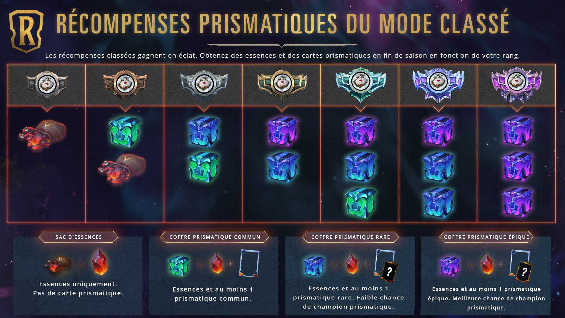 Prismatic_Ranked_Rewards_Modal-fre.jpg