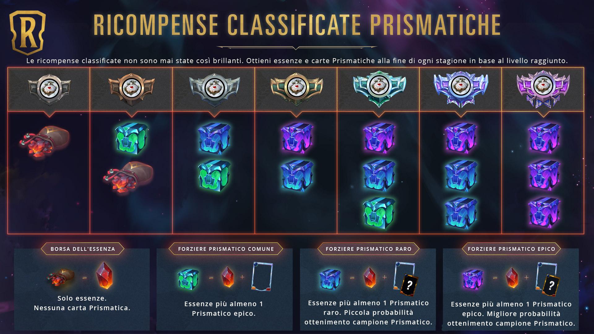 Prismatic_Ranked_Rewards_Modal-ita.jpg