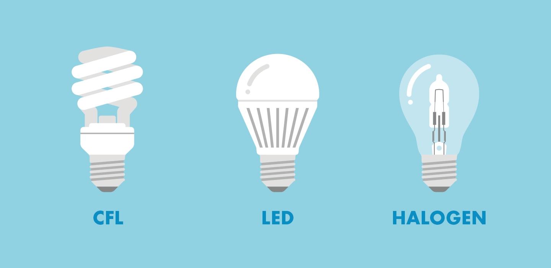 Light Bulbs | Energy Saving Light Bulbs