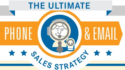 Infographic: Sales Management Software that Improves Sales Contact Strategy