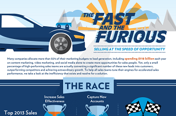 Infographic: Sales Speed Wins the Race for Sales Productivity