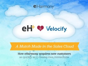 Velocify-and-eHarmony-a-match-made-in-the-sales-cloud-300x225.jpg