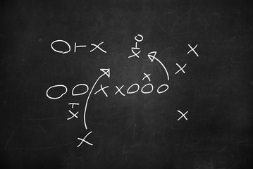 4 Tactics for Your Sales Playbook